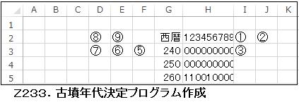 Z233.年代決定プログラム.png