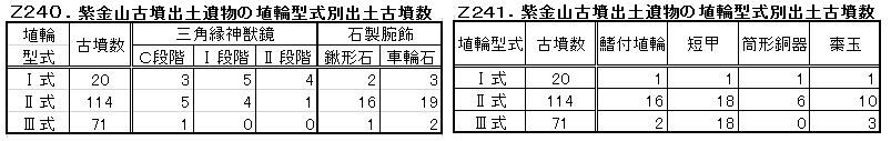 Z240.紫金山古墳遺物1.png