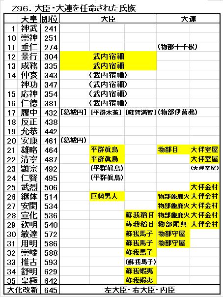 Z96.大臣・大連.png