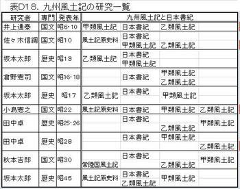 D18 九州風土記研究.jpg