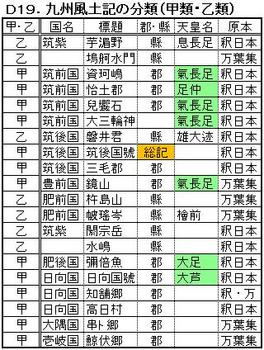 D19 九州風土記甲乙.jpg