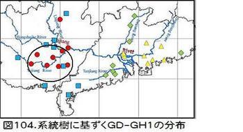 図104GD-GX1分布.jpg