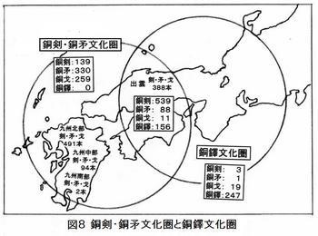 図8銅剣・銅矛文化.jpg