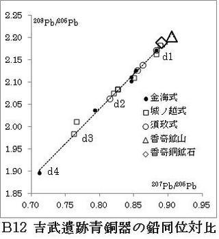 B12吉武遺跡.jpg