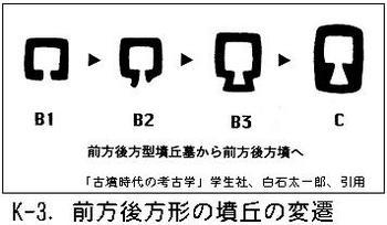 K3前方後方墳.jpg