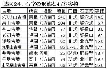 K24石室形態と容積.jpg