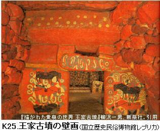K25王家古墳の壁画.jpg