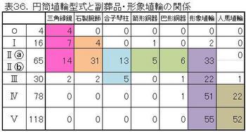 K36副葬品.jpg