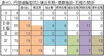 K40円筒埴輪・石棺.jpg