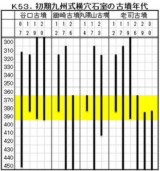 K53九州式横穴石室.png