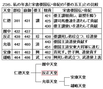Z-36.倭の五王(新).png