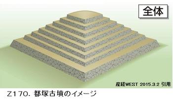 Z170.都塚古墳のイメージ.png