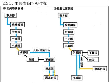 Z20.邪馬台国への行程1.png