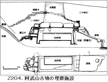Z204.阿武山古墳埋葬施設.png