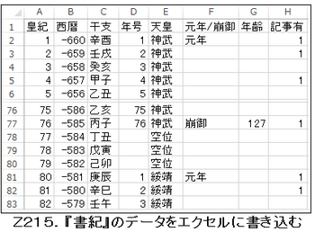 Z215.書紀のデータ.png