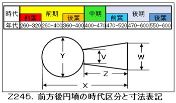 Z245.前方後円墳図面.png
