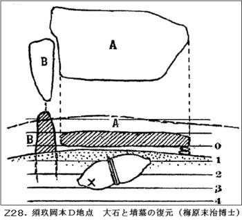 Z28 須玖岡本遺跡復元.png