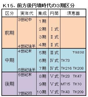 https://syoki-kaimei.c.blog.so-net.ne.jp/_images/blog/_221/syoki-kaimei/K15E58FA4E5A2B3EFBC93E69C9FE58CBAE58886.jpg